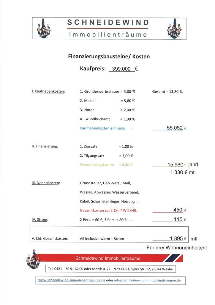 Finanzierungsbausteine