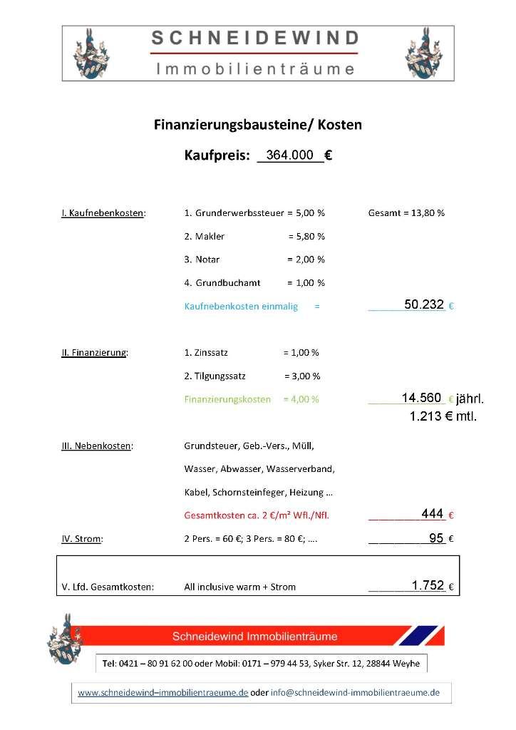 Finanzierungsbausteine 16% MwSt.